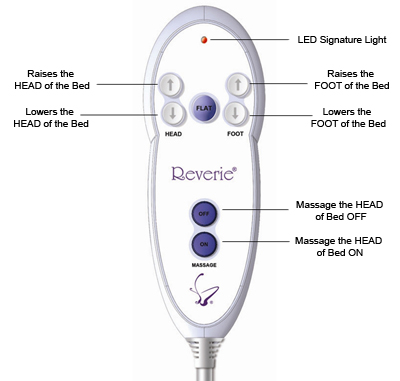 reverie deluxe motorized hand control